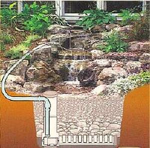The Best Pondless Waterfall For Your Backyard - Backyard waterfalls ideas